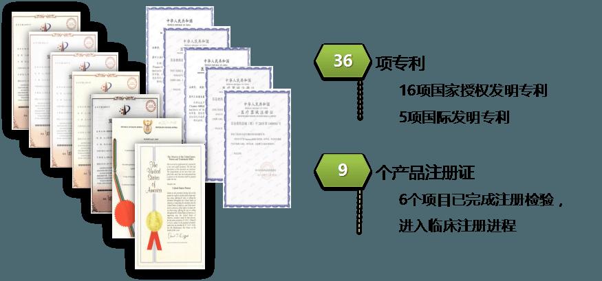 专利证书、权威学术